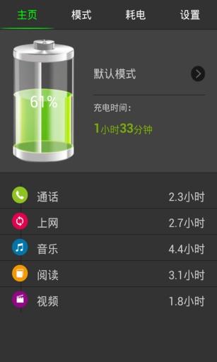 Android手機超耗電?小撇步教你省電!|科技|新聞|app01