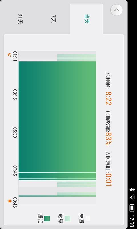 【免費生活App】dulife-APP點子