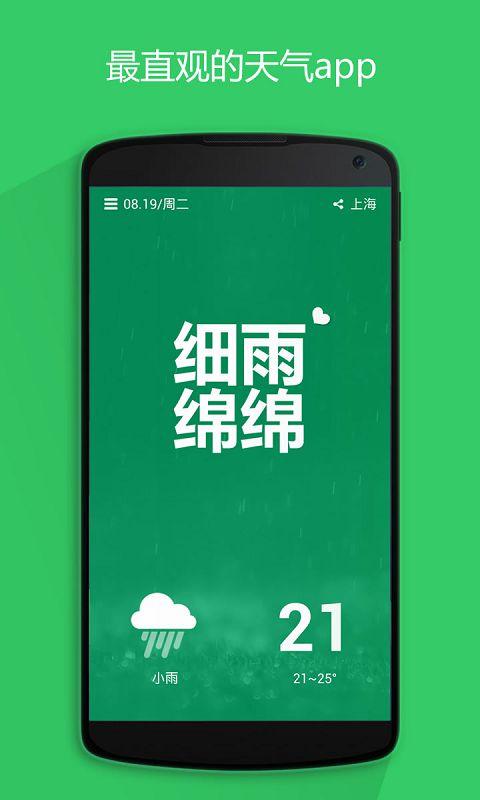 【App推薦】打造超個性介面!10款完全個人化App @ 手機 ...