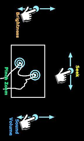 MX视频播放器-应用截图